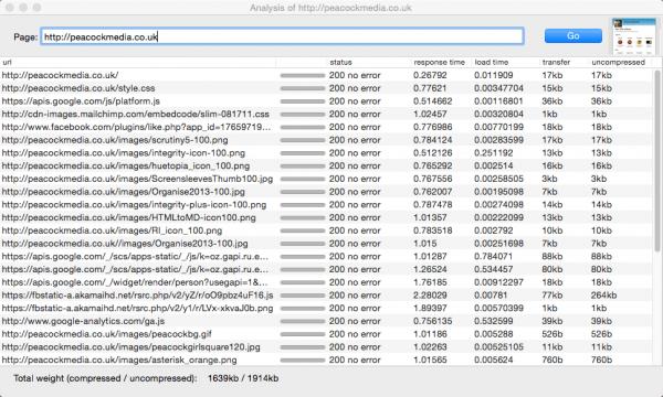 Scrutiny 6.8.4 – Web optimization tool suite