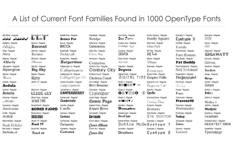 best font for resumes 20 best and worst fonts to use on your - Fonts For Resume
